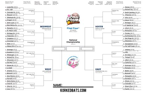 2015 ncaa basketball march madness bracket search results for blank ncaa march madness bracket