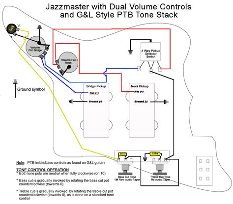 jaguar guitar wiring explained pa system wiring diagram