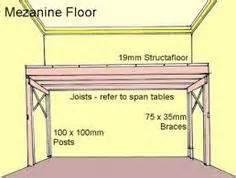 how to build a mezzanine 1000 images about home decor on pinterest black