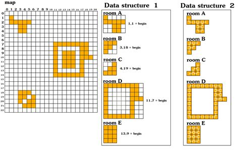 grid pattern java game design need info on creating a tile grid data
