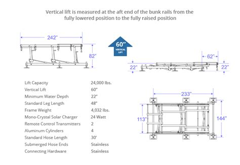 basta boat lift hydraulic wiring diagram wiring diagram