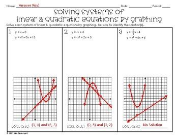 Linear Quadratic Systems Worksheet by Solving Systems Of Linear Quadratic Equations By