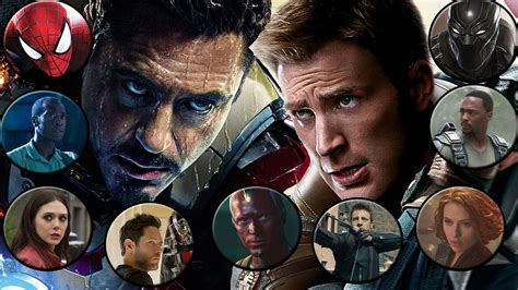 what of is captain captain america civil war picking sides