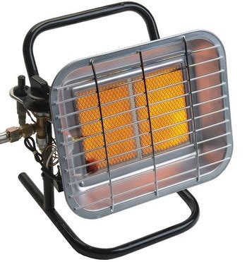 best portable propane heaters for heating your patio, room