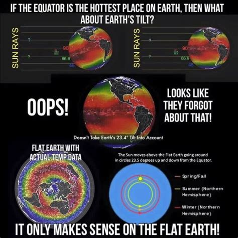 one hundred proofs that the earth is not a globe books best 25 flat earth proof ideas on flat earth
