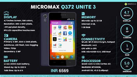 mobile themes for micromax unite 3 quick facts micromax q372 unite 3