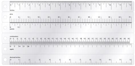 Printable Ruler Decimal Inches | decimal inches tiny tutorials adobe classroom