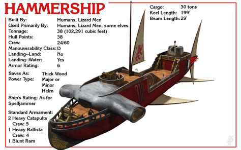 Types Of Floor Plans the known realms ships