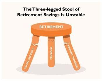 3 Legged Cing Stool by 3 Legged Stool Retirement Related Keywords 3 Legged