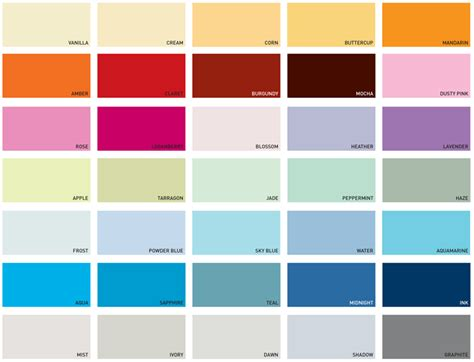 b q paint colour chart bedrooms dulux kitchen bathroom paint colours chart home painting