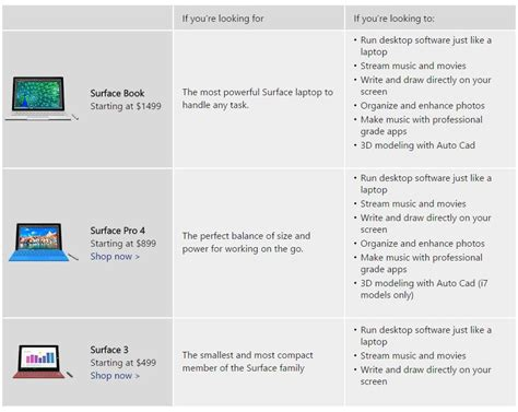 microsoft surface book specs microsoft surface pro 4 specs p t it brother computer