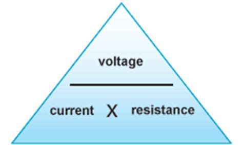 resistor calculator current voltage gcse bitesize measuring resistance