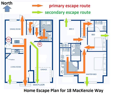 home escape plans goldsealnews