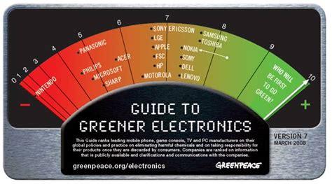Ac Panasonic Ramah Lingkungan memilih perangkat elektronik yang ramah lingkungan