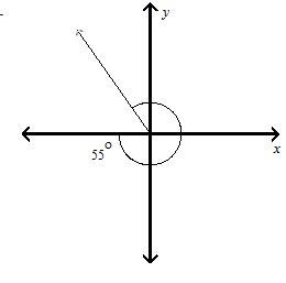 sketch the angle in standard position 55 degrees chegg com