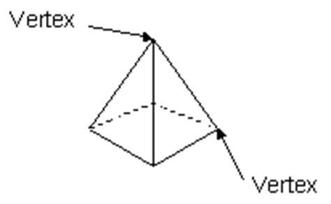 geo cleo and the shape caper