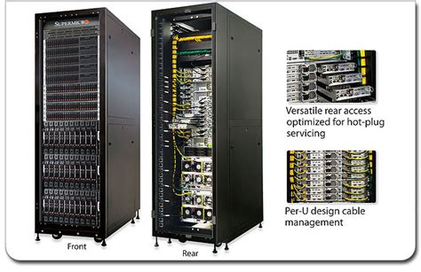 supermicro superrack 174 solutions products micro