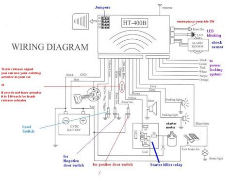 free car wiring diagrams free car alarm wiring diagram wiring diagram with