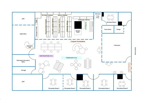 layout planner hkul education library