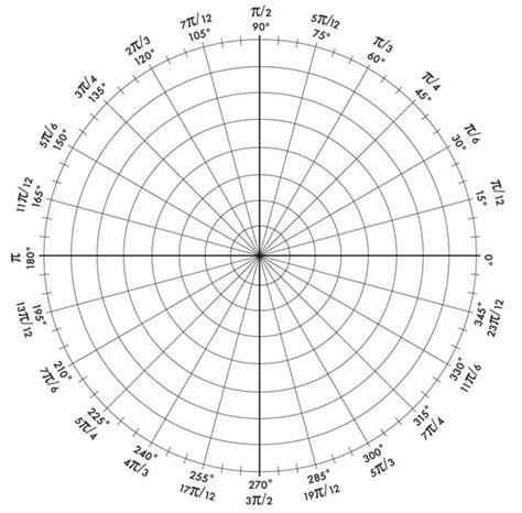 printable graph paper circle academic industries mathtools inc