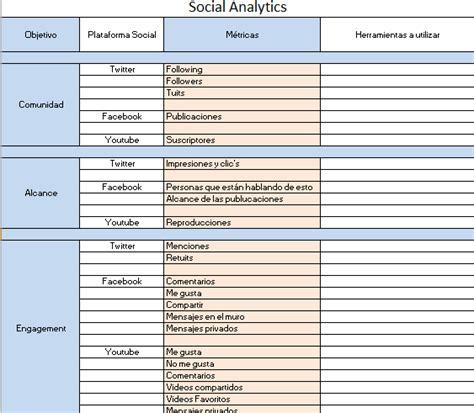 Plantillas De Curriculum Con Objetivos Crea Una Plantilla Para Social Media Analytics Social