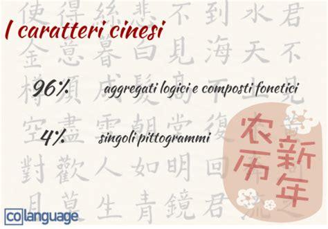 scrittura cinese lettere le lettere dei cinesi idea d immagine di decorazione