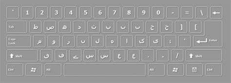 microsoft word urdu keyboard layout type urdu without keyboard with frontype yasir imran mirza