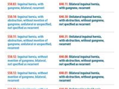 icd10 coding on pinterest | coding, heart failure and medical
