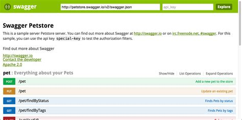 best api documentation swagger tutorial i d rather be writing
