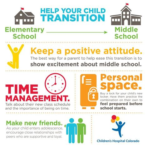 help your child with the transition from elementary school to middle school parenting tips