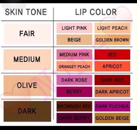 best lip color for your skin tone musely