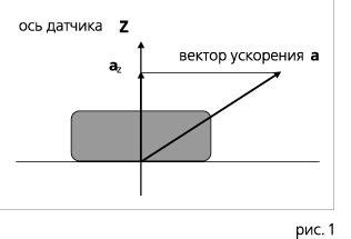 vector vibration accelerometers application features