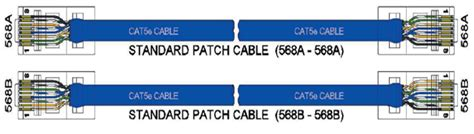 hubbell patch panel wiring diagram hubbell get free