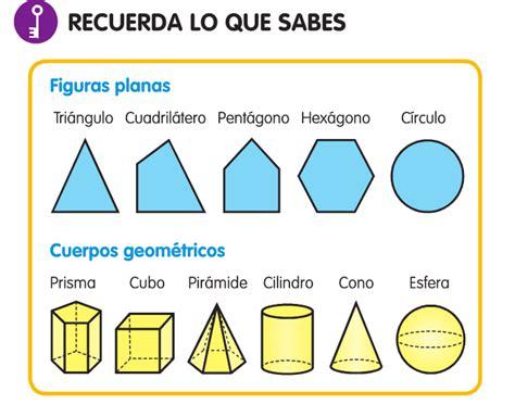 figuras geometricas imagenes y nombres matematicant aprendre pensant