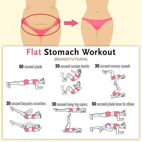 pin by kelsey johnson on exercise workout for flat