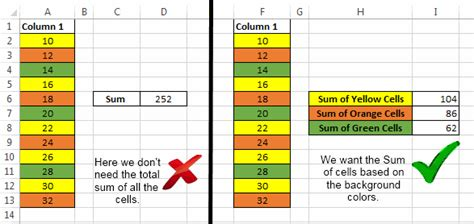 excel background color sum cells based on background color