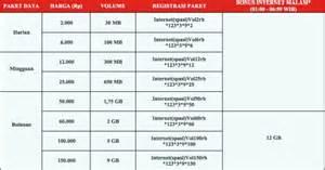 paket internet 60rb januari 2018 paket internet smartfren cara daftar dan tarif terbaru