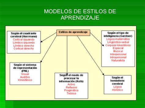 imagenes educativas estilos de aprendizaje estilos de aprendizaje rueda de kolb