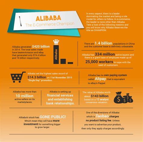 Alibaba Reddit | alibaba the e commerce chion