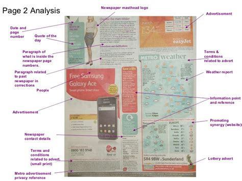 newspaper layout terminology textual analysis newspapers