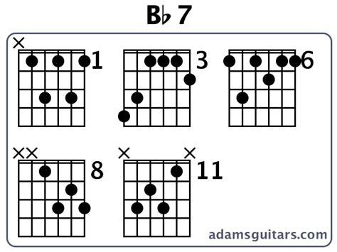 Guitar Chord Bb7