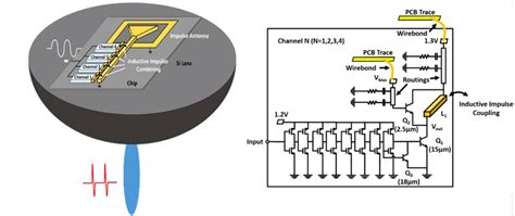 a798 transistor replacement rice integrated systems and circuits 28 images rice integrated systems and circuits rice