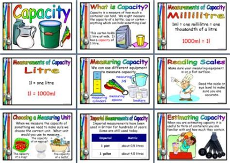 biography definition ks2 free capacity posters ks2 maths resource create an