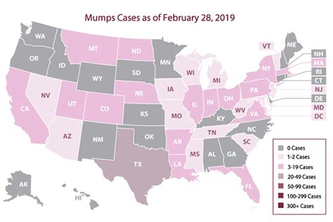 Mumps | Cases and Outbreaks | CDC Mumps Cdc