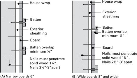 batten wiring installing board batten western cedar siding real