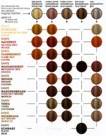 herbatint color chart herbatint hair colour chart brown hairs