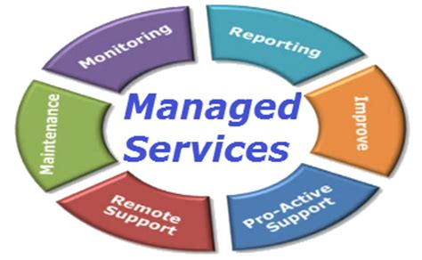 managed services help desk pricing msp pricing to accelerate your cloud business 3