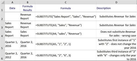 command pattern java exle undo excel s substitute function