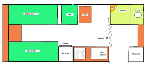 caravan floor plan layouts caravan floor plan layouts self catering accommodation
