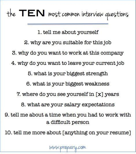describe yourself pattern how to answer the most common interview questions common